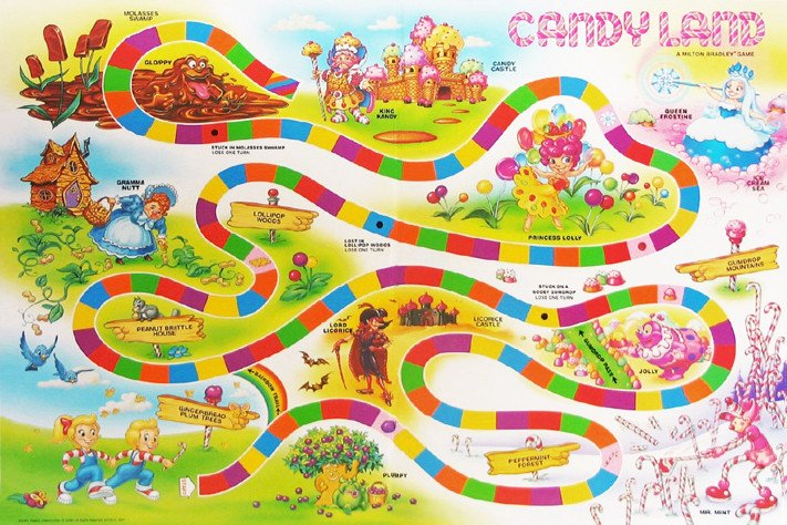 Creative Event Themes: Candy Land