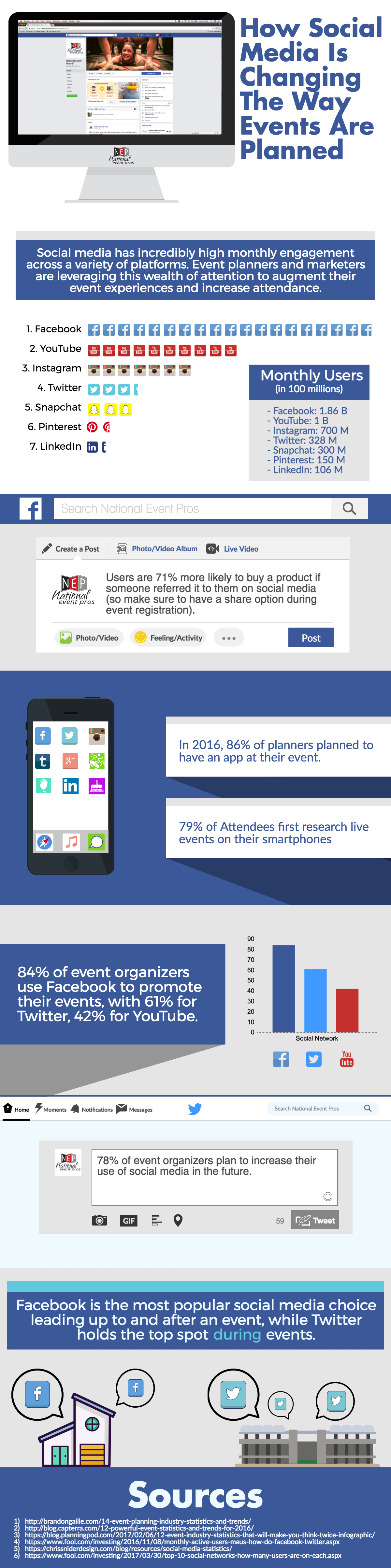 Infographic: How Social Media Is Changing Event Planning